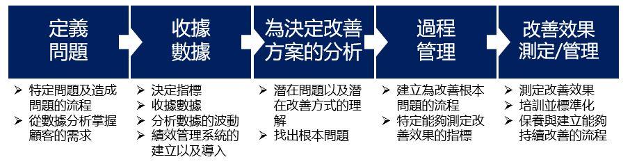 proseed taiwan CJM 10